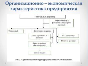 ВГУ магистерская диссертация: один из слайдов презентации на защиту