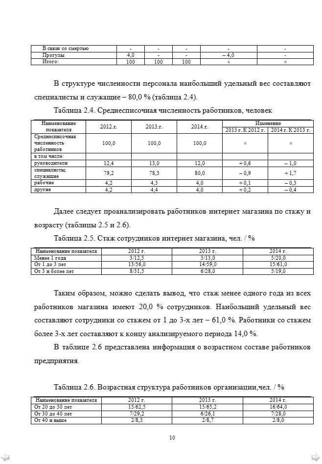 Отчеты по практике для любых специальностей МЭСИ Пример оформления отчета по практике