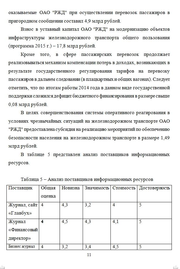 Стоимость отчета о практике 8310